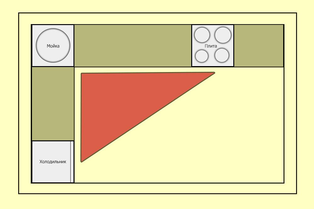 Как выбрать угловую раковину для кухни: важные параметры выбора - лучшие фото интерьера кухни с угловой мойкой Угловая мойка - угловая раковина на кухню, размеры мойки для кухни, фото угловых кухонь с мойкой в углуКухня — вкус комфорта