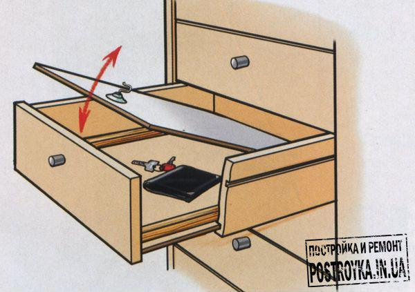 Как сделать потайной ящики