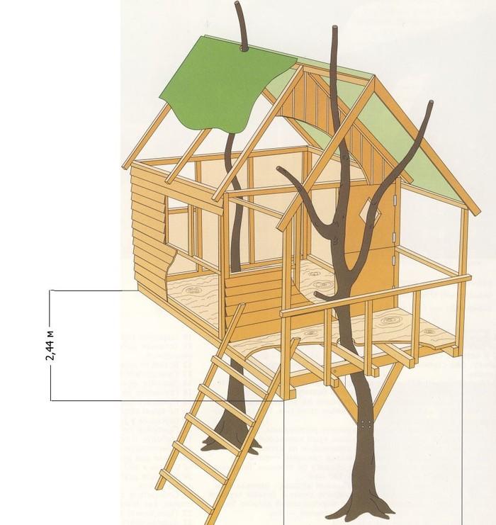 69Как сделать маленький дом на дереве